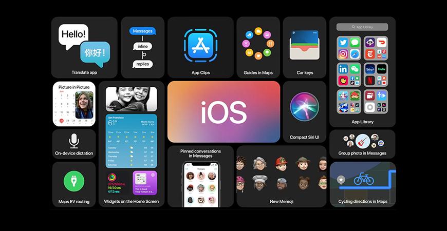 Вышло обновление до iOS 14.4 и iPadOS 14.4