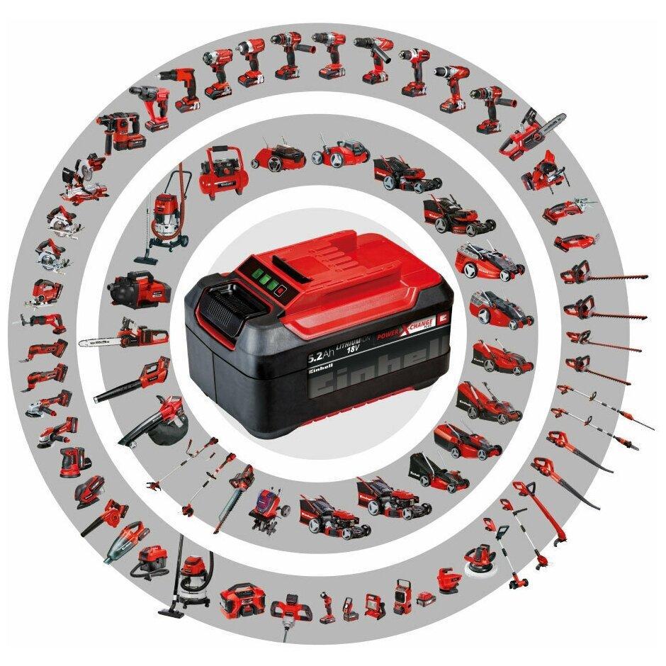 Многофункциональный аккумуляторный инструмент Einhell PXC VARRITO 4465160